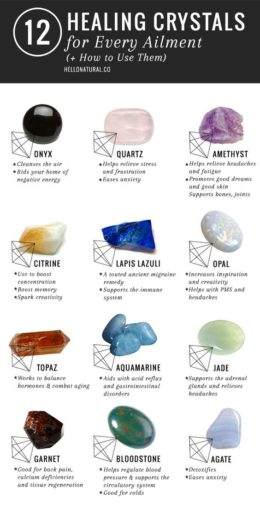 Crystal infographic rose quartz
