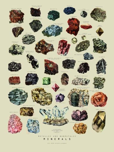 Crystal healing amethyst jewellery